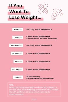 How To Create Your Own Weight Loss Workout Routine - Workin on my fi . - How to create your own workout routine for weight loss – workin on my fitness – # own # - Weight Loss Workout Plan, Weight Loss Challenge, Fast Weight Loss, Weight Loss Plans, Weight Gain, Weight Lifting Plan, Body Weight, Female Weight Lifting, July Workout Challenge