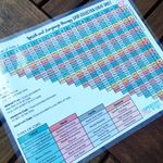 Speech and Language Therapy Data Collection Cheat Sheet - Speechy Musings