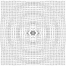 Afbeeldingsresultaat voor fonoforese