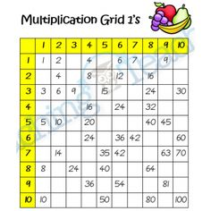 1000 images about times table games on pinterest for 1 to 12 times table games