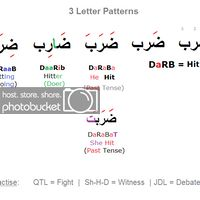 Letter N Words, Learning Arabic, Cool Websites, Islam, Lettering, Grammar, Table, Drawing Letters, Letters