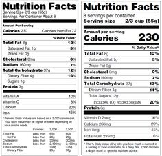 TheNutrition Labeling and Education Act of 1990 required that all food manufacturersuse a standard nutritional facts label. The law went into effect in 1994, and since then, those labels have sta…