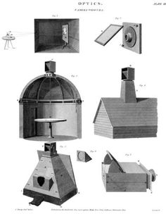 Images of Camera Obscuras in Our Collection p.1