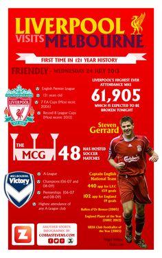 Liverpool Football Club visits Melbourne Victory MCG Steven Gerrard Infographic - cobbastevens.com