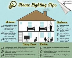 Lighting home design