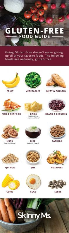 This Gluten-Free food guide is an easy way to identify gluten-free foods quickly! #glutenfreerecipes