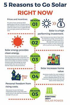 Solar Power: A Fantastic Sustainable Energy Alternative - Energy Control Solar Energy Facts, Solar Power Energy, Solar Energy Panels, Best Solar Panels, Solar Energy System, Save Energy, Solar Panels Facts, Solar Panels For Home, Solar Projects