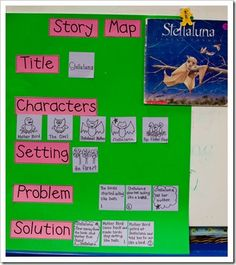 A Stellaluna Unit...Super cute!!! A Story Map, a B-M-E story map on a bat, a Venn-Diagram using bats/birds, a paperbag bat and short writing exercise.