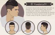 cortes de pelo swag para hombres - Buscar con Google