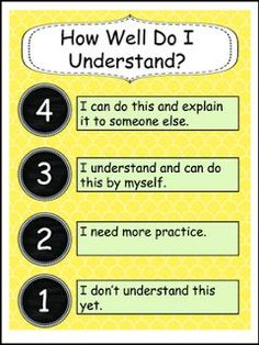 "FREE LESSON - ""Marzano's Levels of Understanding Poster - Four Levels"" - Go to The Best of Teacher Entrepreneurs for this and hundreds of free lessons. Kindergarten - 5th Grade http://www.thebestofteacherentrepreneurs.com/2016/12/free-misc-lesson-marzanos-levels-of.html"
