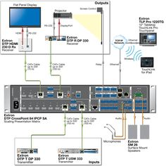 Crestron Control System with dual display, audio and