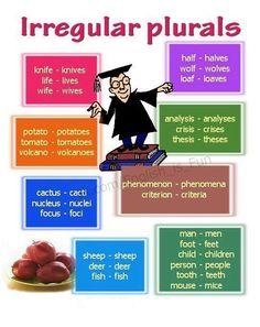 Irregular plurals in English English Tips, English Study, English Words, English Lessons, English Grammar, Learn English, English Language, Second Language, Teaching Grammar