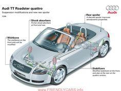 cool 2001 audi tt convertible car images hd 2001 Audi TT Roadster Conceptcarz Autos and Vehicles
