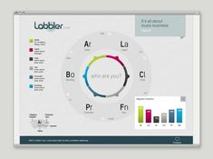 Labbler Music Community  User Experience and Interface Design for the Startup Labbler. Labbler is a music business community, the artists, labels, booking agents, clubs and fans helping each other to network. Labbler is a platform for uploading, sharing and searching of musicians, songs, charts, photos, events, news and more.