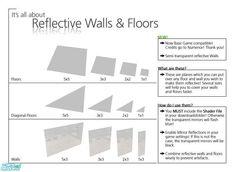 Murano's Millenium - Reflective Walls & Floors