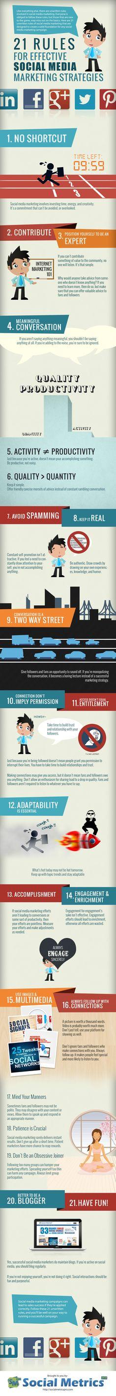 The 21 Rules of Social Media Marketing