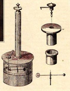 ตาชั่งที่ Charles Augustin de Coulomb ออกแบบ
