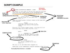 Meet the Reader: How to Write a Screenplay in Nine (Not So) Easy Steps