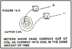 Zero-point energy extraction is based on permanent magnets. How is a magnet able to generate force continuously? Is it violating the law of the conservation of energy? Magnetic Generator, Power Generator, Zero Point Energy, Energy Level, Tesla S, Nikola Tesla, Gravity Waves, Kinetic Energy, Magnetic Field