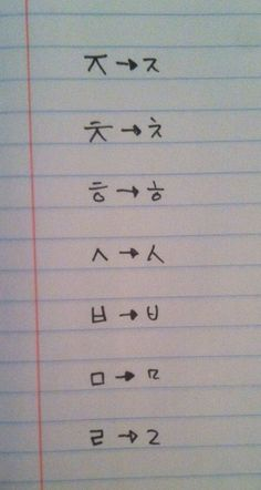 This will be a very short lesson. , , Just as in English, handwriting in Korean is not that same as ...
