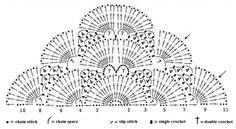 Virus+shawl+written+pattern.jpg 1000×550 píxeis