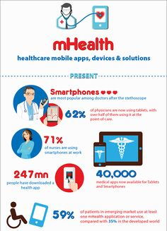 e-Health « Healthcare Intelligence Network