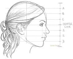 How to Draw a Female Face from the Side View Step 11 Informations About 11 steps on how to draw a f. Side Face Drawing, Female Face Drawing, Body Drawing, Woman Drawing, Drawing Faces, Eye Drawings, Figure Drawing, Drawing Techniques, Drawing Tips