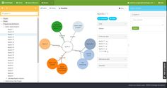 Describe your world with Smartlogic's Semphore Ontology Editor