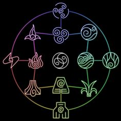 Avatar Spirit, an Avatar: The Last Airbender and Legend of Korra fan community. Avatar Legend Of Aang, Korra Avatar, Legend Of Korra, Avatar Airbender, Book Burning, Elemental Magic, Elemental Powers, Avatar World, Diy Garage