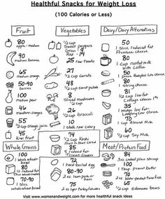 Don't like bananas cause they make my stomach feel bigger :/ but love this chart otherwise.