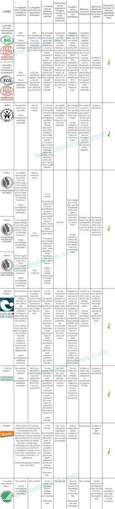 tableau_labels-bio1