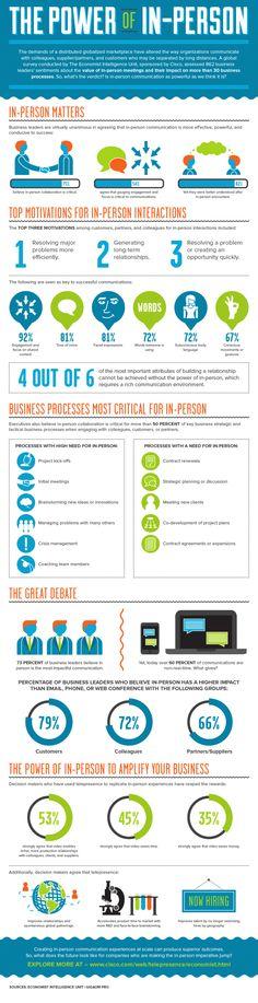 El poder de las relaciones personales en los negocios. #infografia #infographic