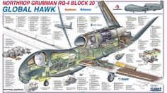 The Northrop Grumman RQ-4 Global Hawk is an unmanned aerial vehicle (UAV) used by the United States Air Force and Navy, first deployed in 1998.
