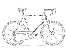 #biking #bicycles this is actually pretty useful. Might print it off for our bike shed in fact!