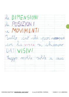 imparare a descrivere: i dati visivi | PDF to Flipbook