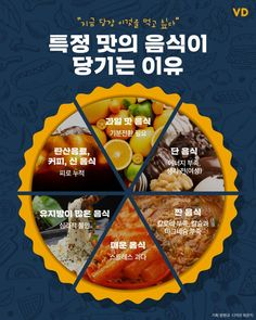 Snack Recipes, Snacks, Useful Life Hacks, Food Plating, Korean Food, Kakao, Good To Know, Health And Beauty, Infographic