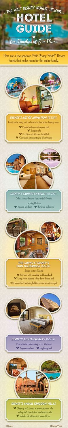 Great Walt Disney World Hotel choices for parties that have 5 (or more) guests.  It isn't always easy to find resort rooms that accommodate 5 or more guests, but there are some great choices!