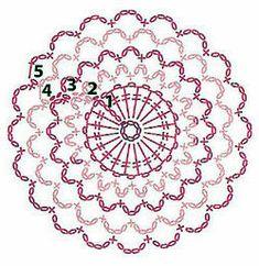 Watch The Video Splendid Crochet a Puff Flower Ideas. Phenomenal Crochet a Puff Flower Ideas. Crochet Mandala Pattern, Crochet Motifs, Crochet Flower Patterns, Crochet Diagram, Crochet Stitches Patterns, Crochet Chart, Diy Crochet, Vintage Crochet, Crochet Designs