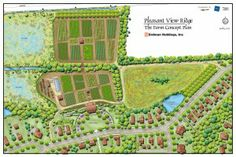 Pleasant View Ridge Community and Farm, Middleton, WI by Farmer D Consulting, via Behance Homestead Layout, Pleasant View, New Farm, Organic Soil, Rain Garden, Landscape Drawings, Permaculture, Homesteading, Garden Design