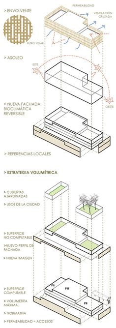 Dotted lines connect parts of the object for better understanding of something happening in Architecture Concept Diagram, Architecture Presentation Board, Architecture Sketchbook, Architecture Panel, Architecture Graphics, Architecture Details, Architecture Diagrams, Conceptual Sketches, Conceptual Design