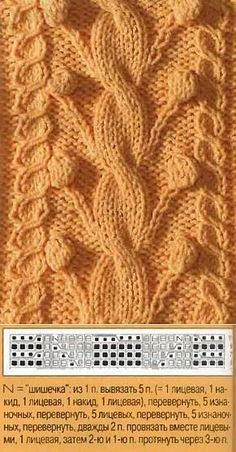 Awesome Knitting Ideas and Newest Knitting Models Cable Knitting Patterns, Knitting Stiches, Knitting Charts, Lace Knitting, Crochet Patterns, Crochet Beret, Booties Crochet, Bobble Stitch, Stitch Patterns