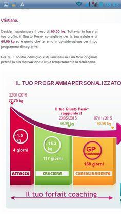 programmi di perdita di peso gp