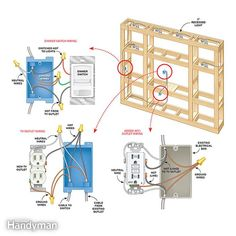 basement wiring guide application wiring diagram u2022 rh diagramnet today Basement Electrical Wiring Wiring a Dryer in the Basement
