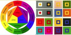 Johannes Itten Farve kontraster:Bauhaus