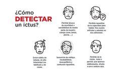 En España hay un #ictus cada 6 minutos, lo mejor será saber como detectar un ictus #fisioterapia