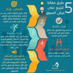 5 طرق فعالة لتتربع على عرش السوق
