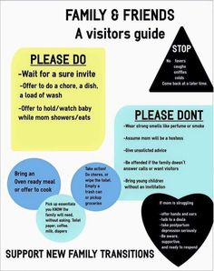 New Baby visitors guide