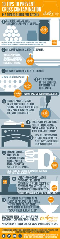 Infographic: Tips to Prevent Cross-Contamination in a Shared Gluten Free Kitchen. Know someone with Celiac, gluten intolerant or on a gluten free diet? Please read this and then SHARE it because no matter how careful you are, no matter how neat you keep your kitchen…mix-ups and cross-contamination are a constant concern.  GlutenFreeLabels.com offers the BEST peace of mind.