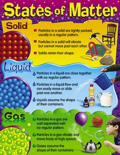 Classroom poster for purchase from Education 4 kids: states of matter
