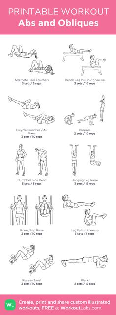 Abs and Obliques:my custom printable workout by @WorkoutLabs #workoutlabs #customworkout